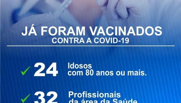 VACINÔMETRO COVID-19 ATULIAZADO 01/03