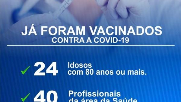 VACINÔMETRO COVID-19 ATULIAZADO 02/03